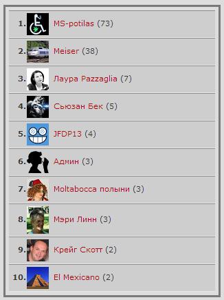 top_kommentator