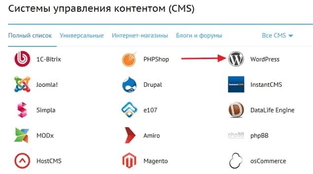 Список CMS для установки
