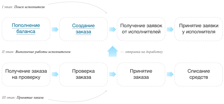schema_eTXT