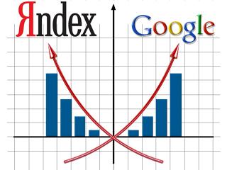 Google-Яндекс