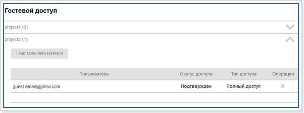 UpToLike-dostup
