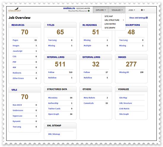 sajt-SiteCondor