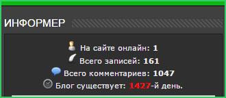 statistika-informer-sajta