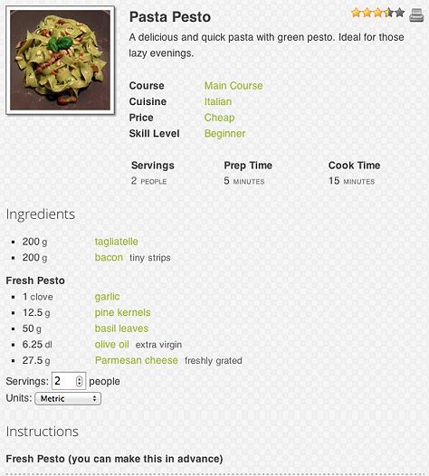 Оформление рецепта на сайте WP