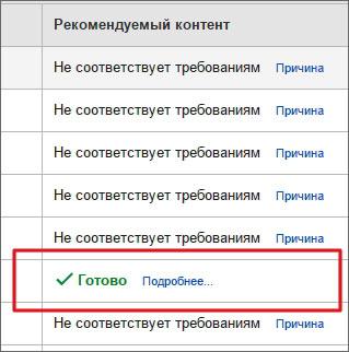Рекомендуемый контент статус сайта