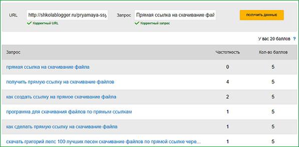 Продвижение сайта в поисковой системе Mail.Ru 1