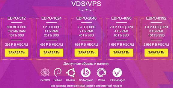 VDS-хостинг на SSD-дисках