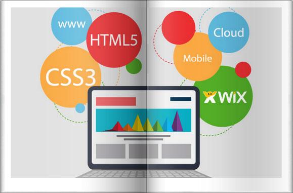 Как создать свой сайт если уже есть домен и хостинг