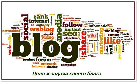 Определите цель блога