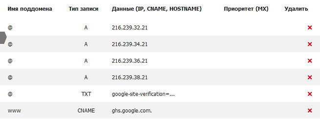 Управление зоной домена