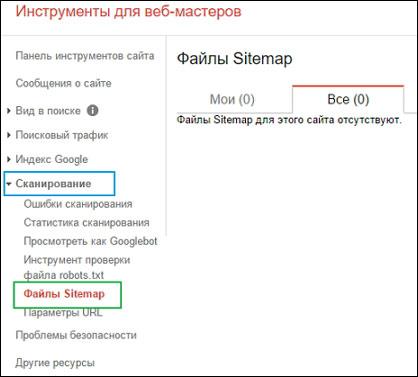 Sitemap в Google