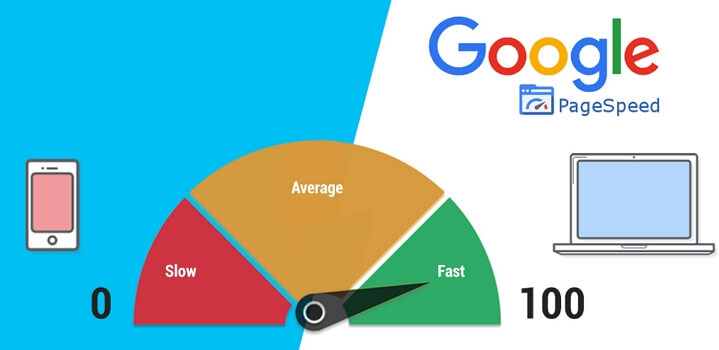 Google PageSpeed ​​Insights