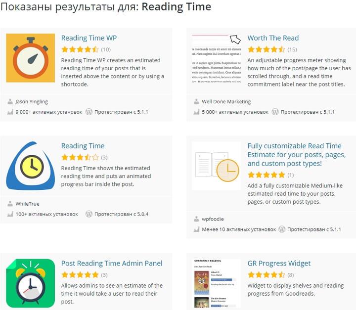 Reading Time вордпресс