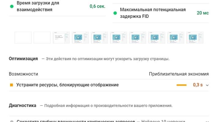 Анализ сайта PageSpeed Insights