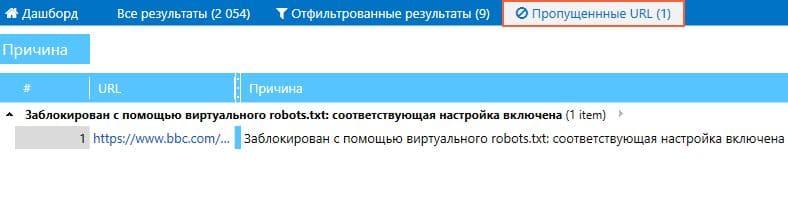 Заблокирован с помощью виртуального роботс.тхт