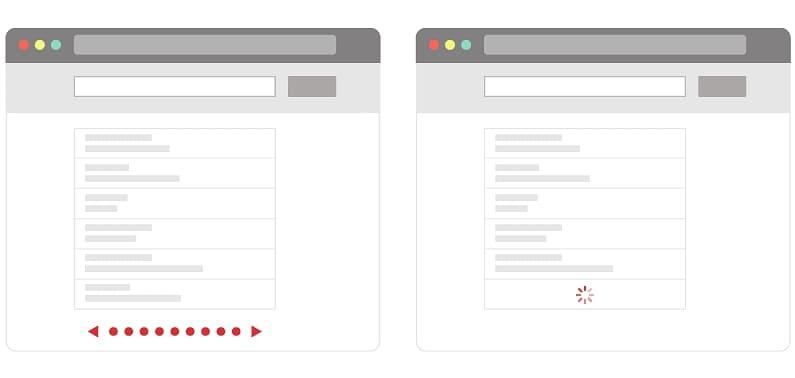 Как добавить бесконечную прокрутку на сайт WordPress?