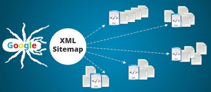 В каких случаях сайту нужен файл Sitemap