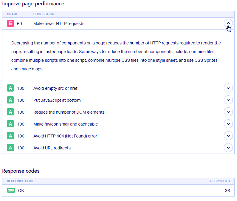 Уменьшение количества компонентов на странице уменьшает HTTP-запросов