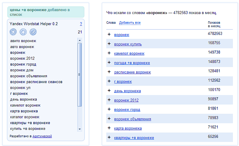 Виджет добавляется на страницы сервиса wordstat.yandex.ru