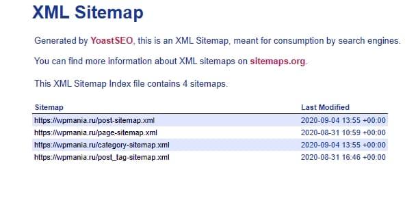 Этот XML-файл индекса Sitemap содержит 4 карты сайта